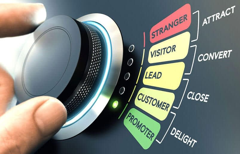 Why care where your leads are in the Buyer's Journey?