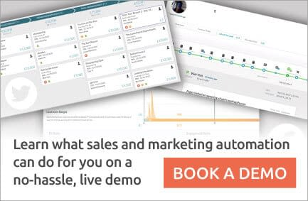 Book a Marketing Automation Demo